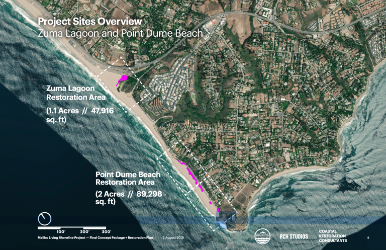 Project Sites Overview- Zuma Lagoon and Point Dume